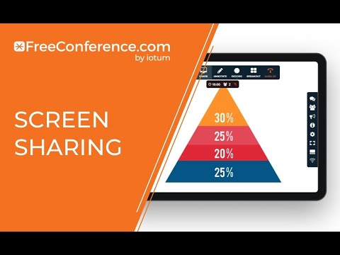 Free Screen Sharing Online with FreeConference com