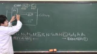 【化学基礎】酸化還元反応⑧~還元剤の強さとイオン化傾向~