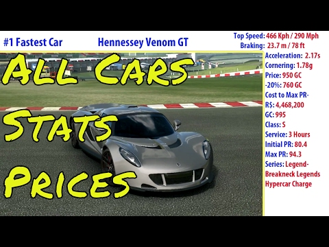 Real Racing 3 All Cars Prices! Fastest-Slowest Top Speed - C
