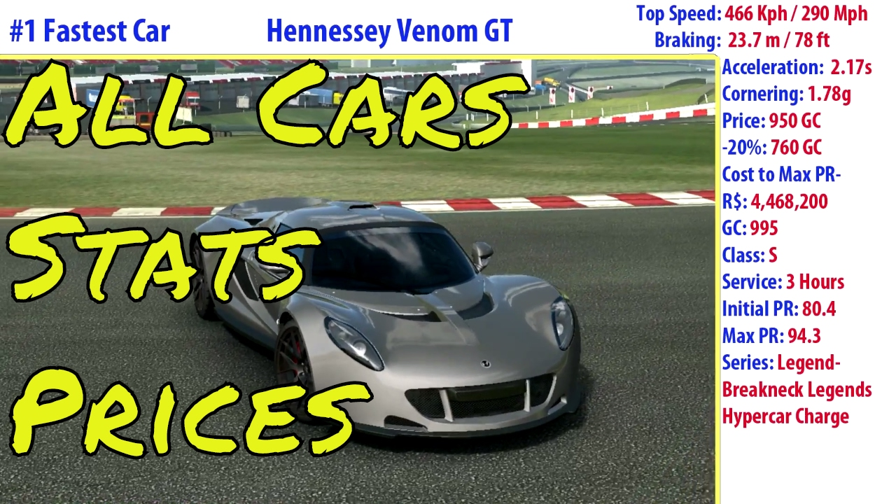 Real Racing 3 All Cars Prices Stats Youtube