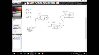 كيفية إنشاء قائمة مرتبطة في لغة C