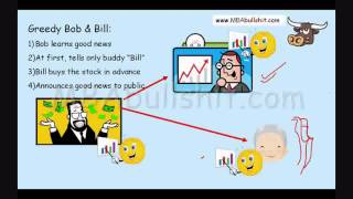 Efficient Market Hypothesis in 2 Easy Steps: What is Efficient Market Hypothesis Lecture EMH