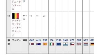 「2006年のスーパースポーツ世界選手権」とは ウィキ動画