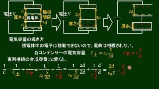 高校物理 コンデンサーの電気容量と誘電体