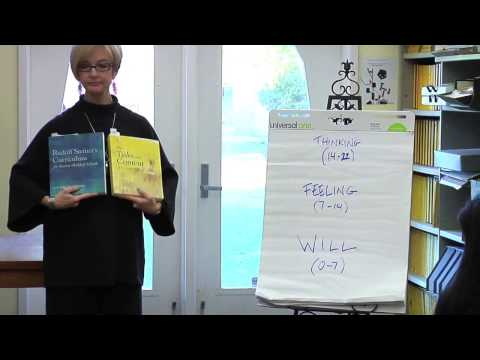 Waldorf Talks - The Spiraling Waldorf Curriculum - Nicole Fields