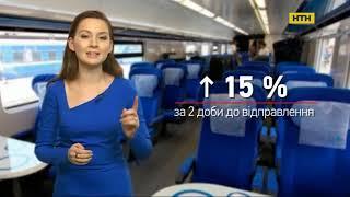Українці продовжують штурмувати каси Укрзалізниці(, 2018-12-11T05:45:00.000Z)
