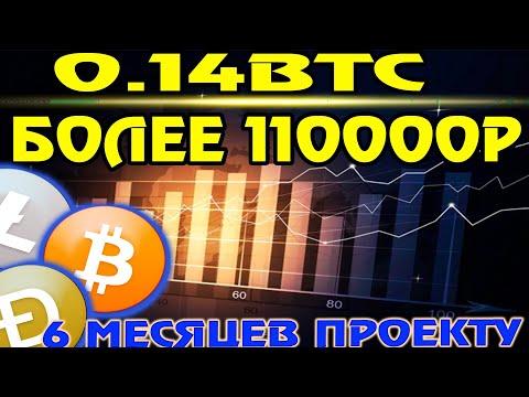 Биткоин с нуля. 🛑Заработок криптовалюты без вложений! Отчет.