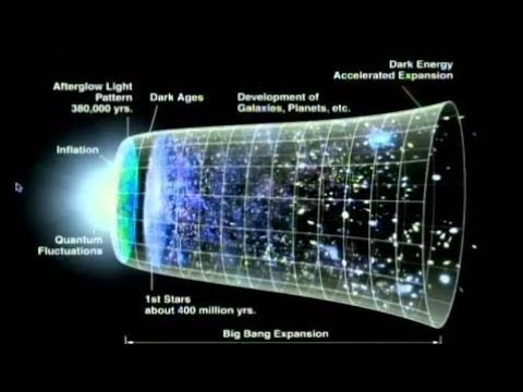 Best Documentary 2016 The Creationist View  Scientific Creationism to Intelligent Desi  Episode  51