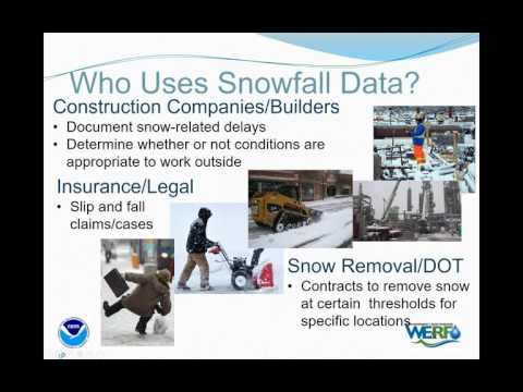 Water Resources Dashboard Learning Session: Snow Cover & One-Day Snowfall