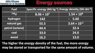 C.1 Specific energy and energy density (SL)