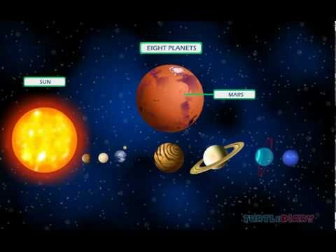 Solar System Lesson for Kids | Learn about Planets , Stars ...