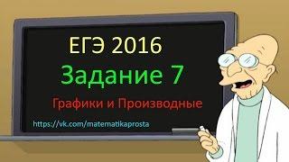 Задание 7 ЕГЭ 2016 год профильный уровень урок 2  Математика проста (  ЕГЭ / ОГЭ 2017)