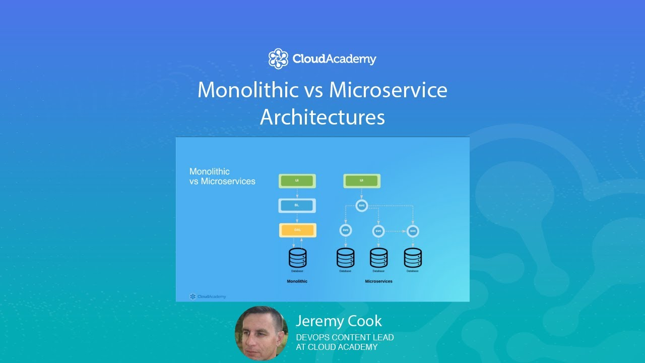 Microservices Architecture: Advantages and Drawbacks