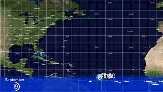 1977 What-might-have-been Atlantic Hurricane Season