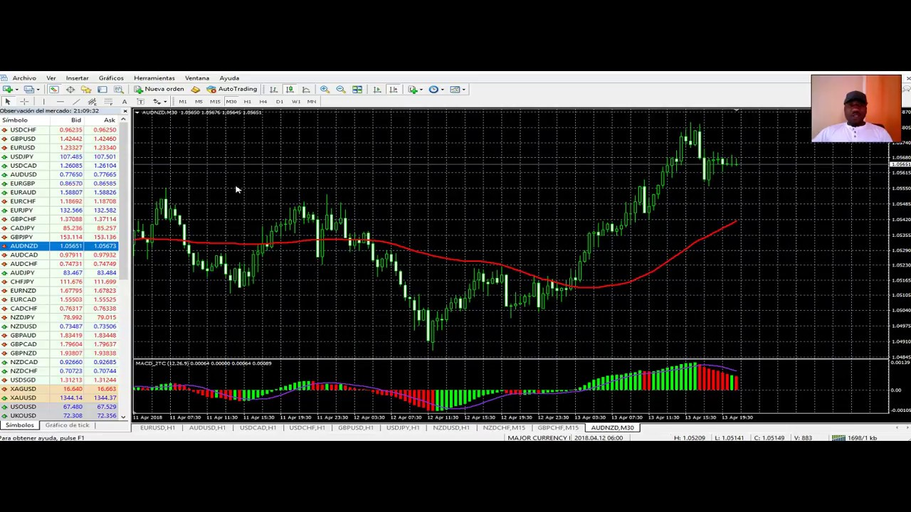 Forex 90 win rate