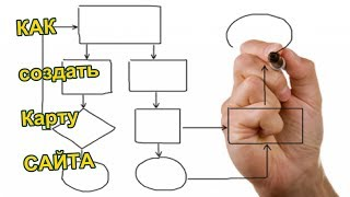 видео Карта сайта (sitemap.xml) для WordPress