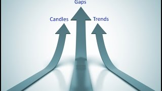 Gap Chart Pattern Analysis - 3 profitable gap trading strategies