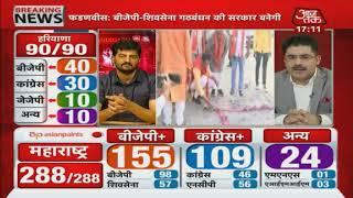 Maharashtra-Haryana में मनमुताबिक नहीं मिली बीजेपी को सीट, आखिर क्यों ? Dangal With Rohit Sardana
