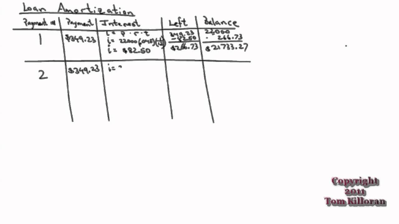 loan amortization by hand youtube