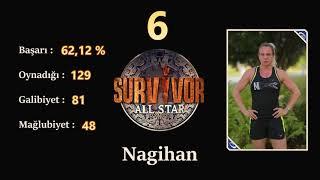 Survivor 2018 Performans Sıralaması HD (2 Nisan Dahil - Güncel)