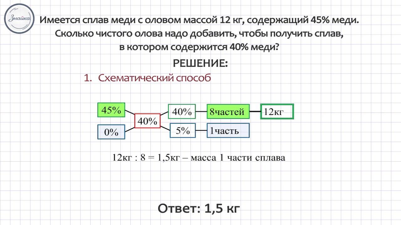 Задача на сплавы решение сборник задач по теоретической механики решение яблонский