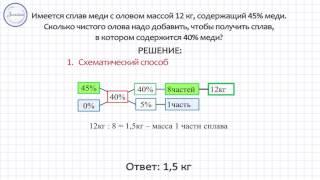 Алгебра 9 Методика решения текстовых задач на смеси, сплавы, растворы  Часть 1