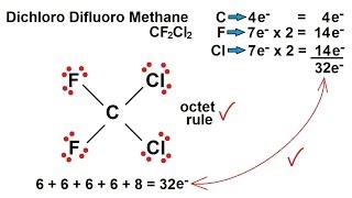 Chemistry - Chemical Bonding (11 of 35) Lewis Structures - Dichloro Difluoro Methane, CF2Cl2