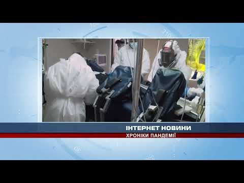 Телеканал ALEX UA - Новости: В Запорожской области почти 40 тысяч людей заболели COVID-19