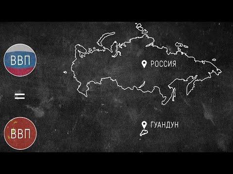 КИТАЙ vs РОССИЯ победа всухую. Наглядная экономика