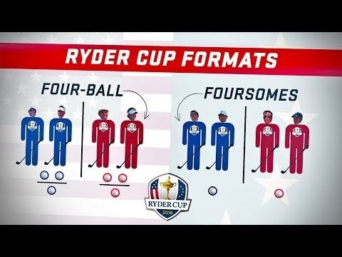 Ryder Cup 101: How rules, teams, and scoring works