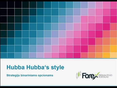 Hubba Hubba's Style (5-15 mins) - Binary Options Edge