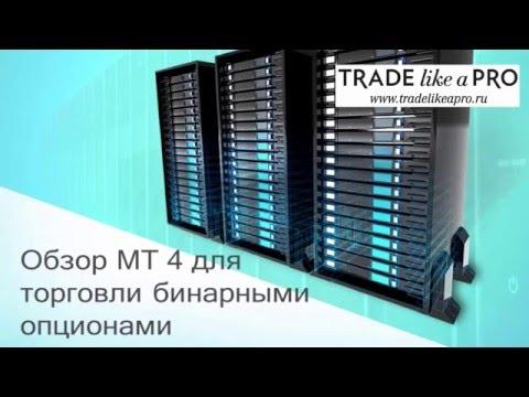Торговля Бинарными опционами из MT4