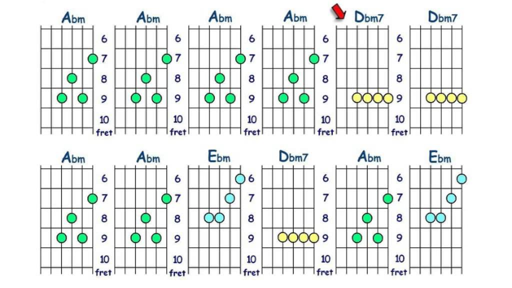 Guitar Chords Ab Minor Position 2 With Backing Track Youtube