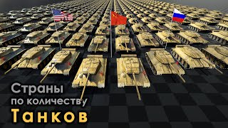 Страны по Количеству Танков 2021