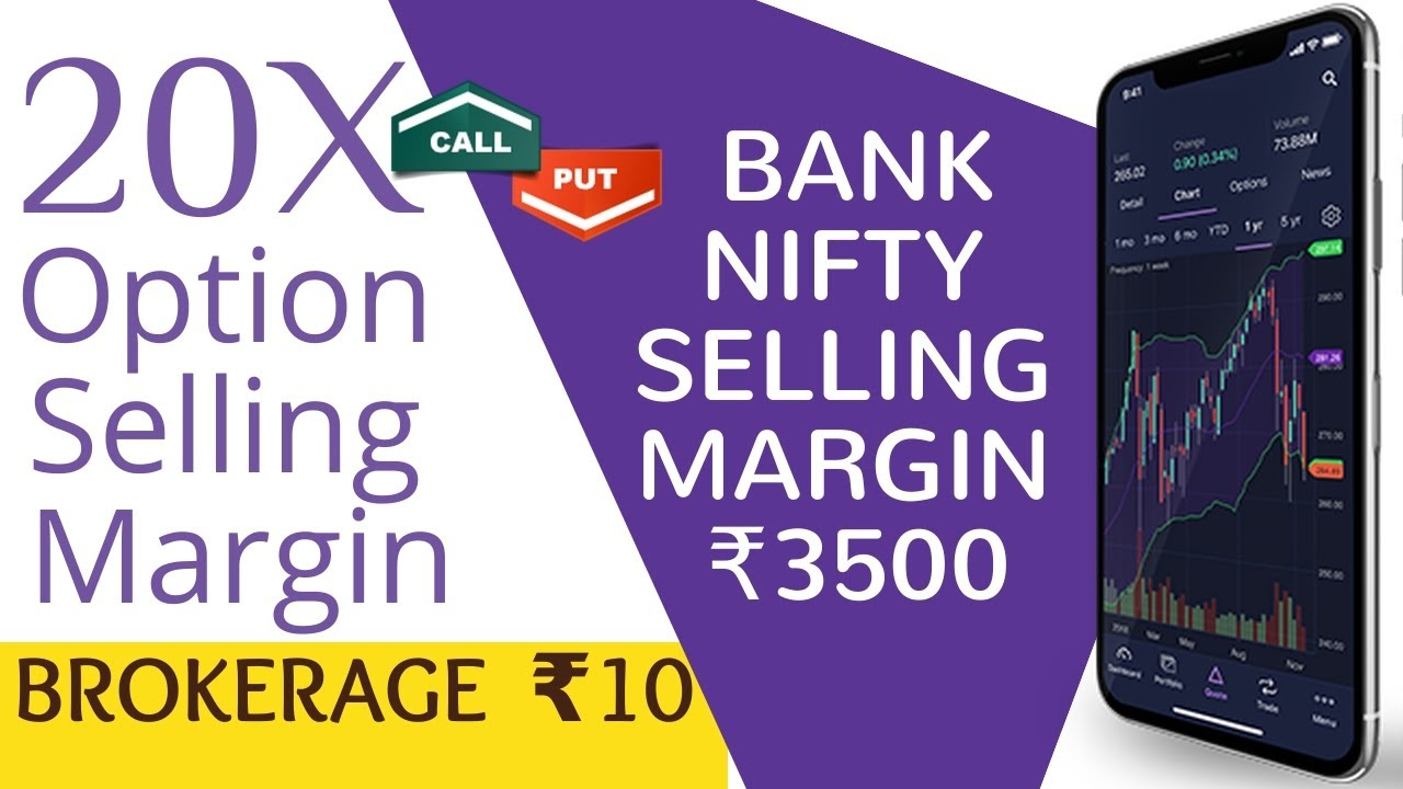 2020 Margin Requirements In Options Trading | Option selling/writing margin