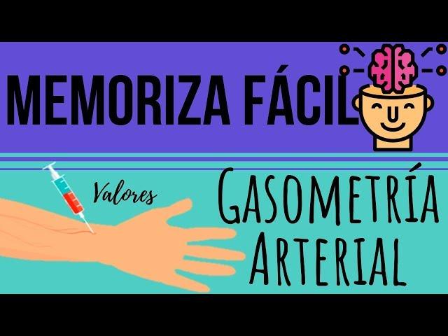 MEMORIZA FÁCIL GASOMETRÍA ARTERIAL