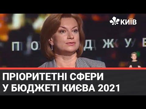 Телеканал Київ: Які три сфери будуть на першому місці у бюджеті 2021?  (Погоджувальна Рада, 09.12.20)