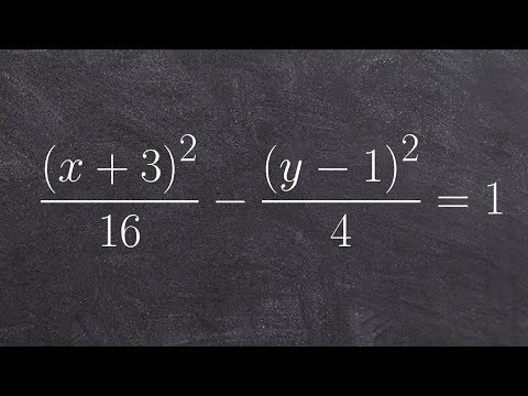 how to graph and identify the foci, asymptotes, center, vertices of a hyperbola