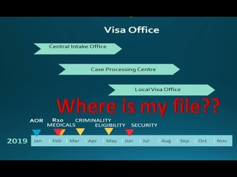 🇨🇦 🇨🇦 In Which Visa Office Is Your File For Express Entry?