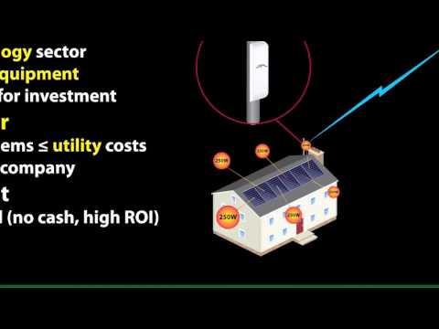 sunMAX & Solar Business Opportunity