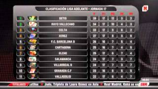 Clasificación J17 Liga Adelante