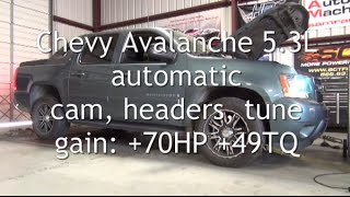 Chevy Avalanche Auto 5.3L +70HP with Cam and Headers