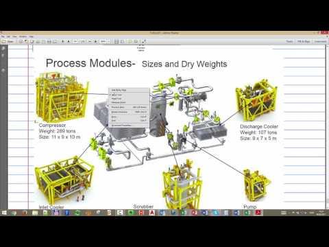 22 - Production optimization - intro