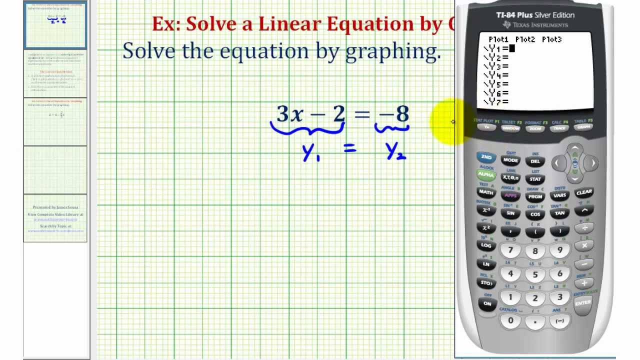 Ex Solve A Linear Equation In One Variable Graphically