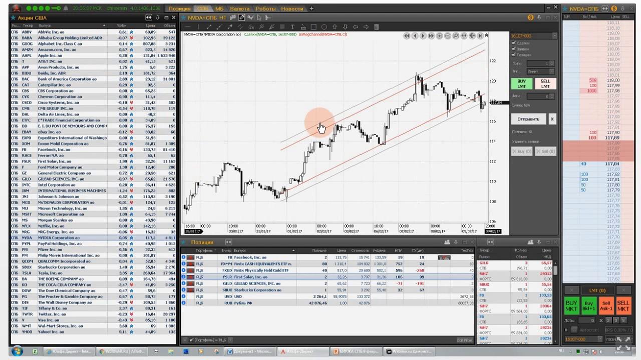 Торговля акциями на бирже тики с объемами forex