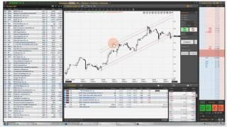 Торговля акциями США на Санкт-Петербургской бирже (Вебинар, Альфа-Директ, 09-02-2017)