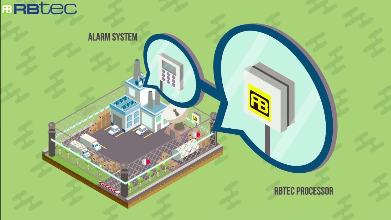 electronic alarm system wiring diagram [ 1280 x 720 Pixel ]