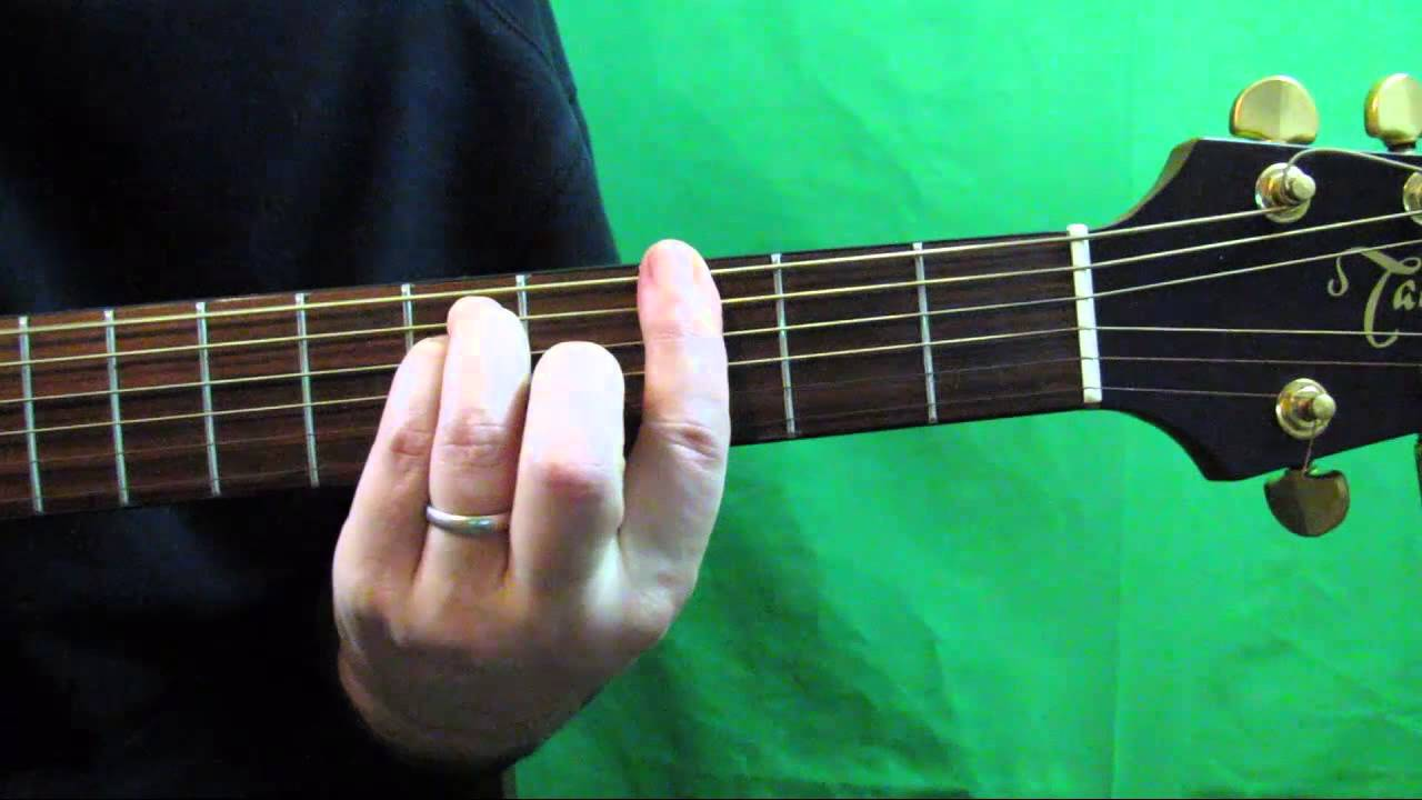 How To Play A G Minor Chord On Guitar Youtube