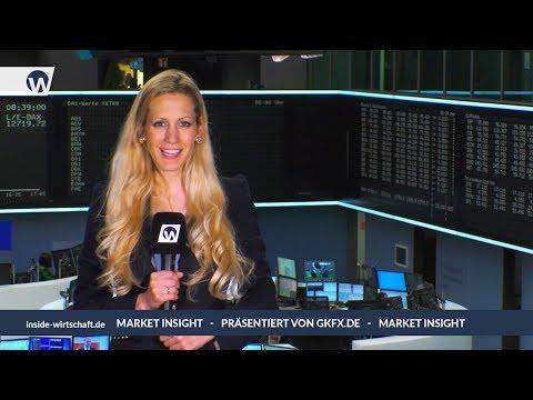 Market Insight: Dax-Ausbruch nach oben oder unten?