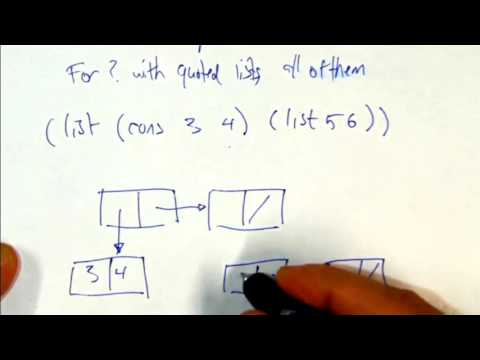 Drawing a box and pointer list diagram in Scheme - YouTube